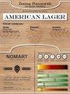 Surowce piwowarskie na 23L. - American Lager