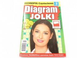 DIAGRAM JOLKI NR 7 (211) LIPIEC 2018