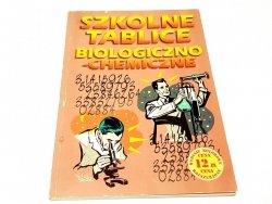 SZKOLNE TABLICE BIOLOGICZNO-CHEMICZNE - S. Lencka