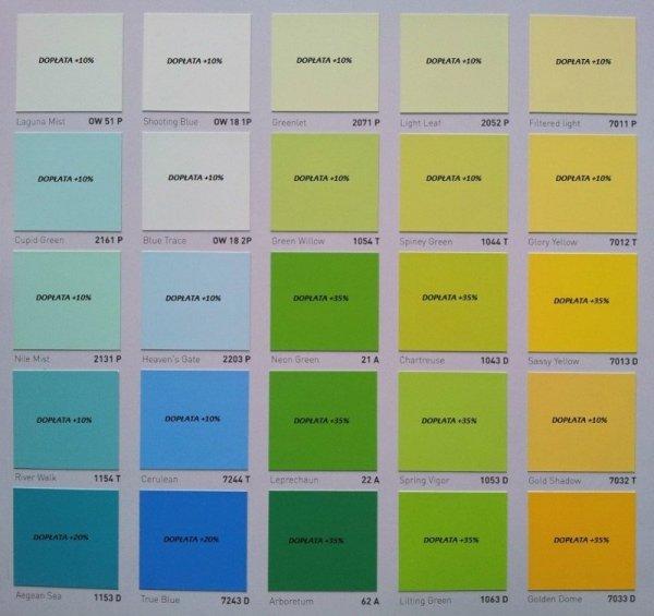 GIOLLIGO EXTRA - 14L  (biała farba winylowo-akrylowa - do wnętrz z możliwością barwienia)