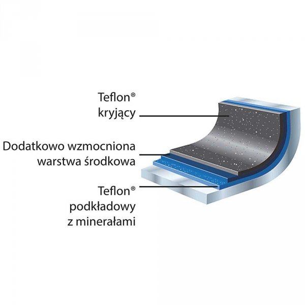 Patelnia nieprzywierająca PLATINUM do indukcji d 240 mm