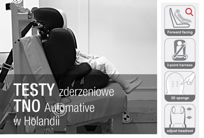 Fotelik samochodowy 15-36 kg AVANTI  II/III 15-36 kg  Coletto