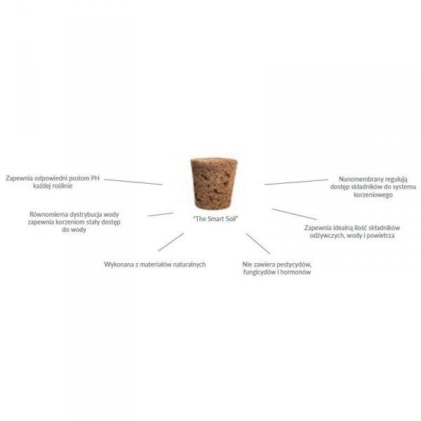 Gleba Smart Soil zapewnia roślinie wszystko to, czego roślina potrzebuje