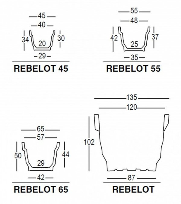 Rebelot Metallized