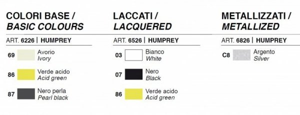 Humprey Lacquered