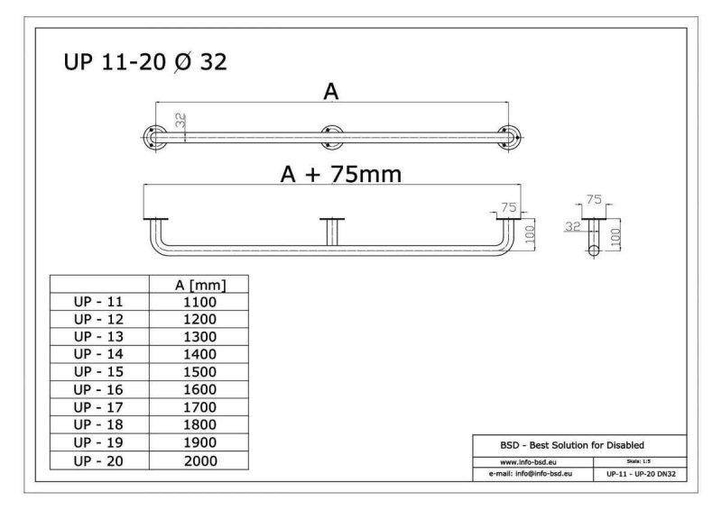 Handlauf für barrierefreies Bad 190 cm weiß ⌀ 32 mm mit Abdeckrosetten