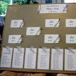 Plan stołów PS1486