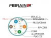 FIBRAIN DATA Rapid kat.6a U/FTP 500Mhz, drut, LSZH Dca (500m)