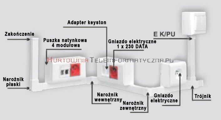 EMITER Narożnik płaski do kanału / koryta KP 90x40 biały