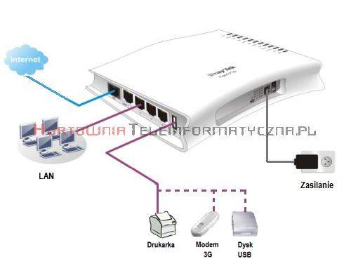 DRAYTEK Vigor 2710 router/modem 4xLAN, 1xADSL RJ11, 1xUSB, VPN