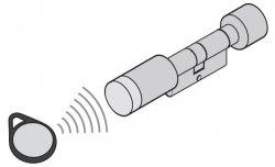 Elektromotoryczna wkładka patentowa do drzwi ThermoPlus